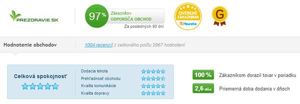 Užívateľské hodnotenie eshopu prezdravie.sk